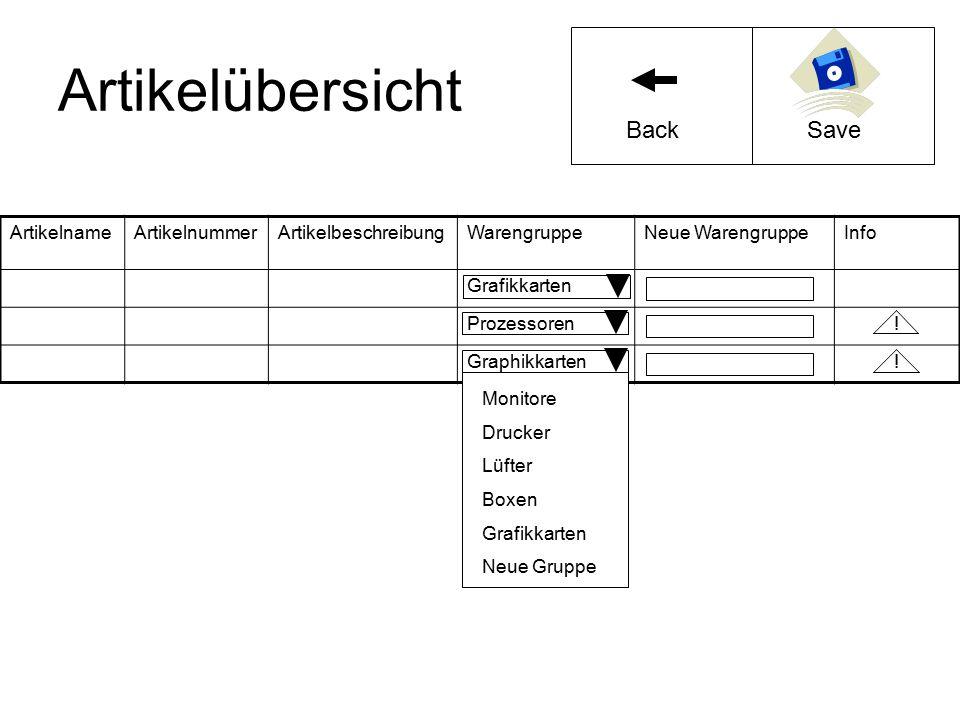 SaveBack ArtikelnameArtikelnummerArtikelbeschreibungWarengruppeNeue WarengruppeInfo Grafikkarten Prozessoren.