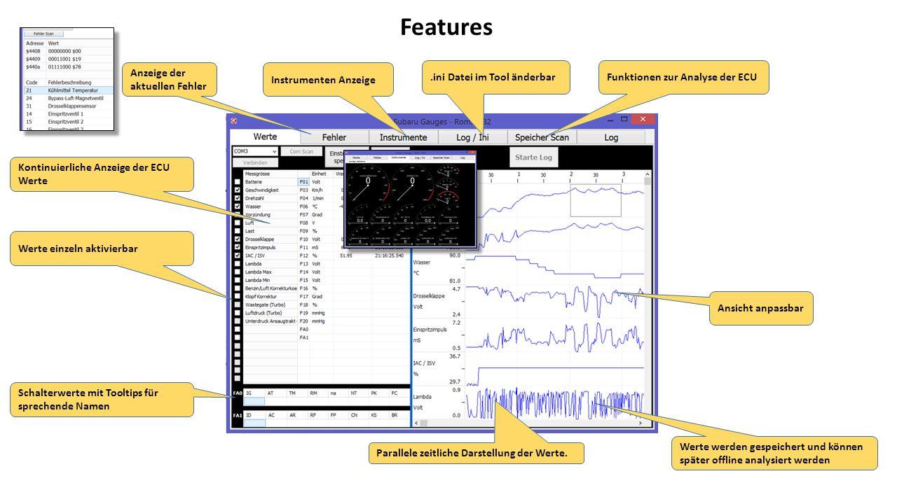 Features Kontinuierliche Anzeige der ECU Werte Werte einzeln aktivierbar Schalterwerte mit Tooltips für sprechende Namen Parallele zeitliche Darstellung der Werte.