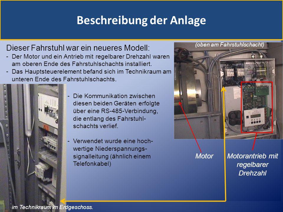 Beschreibung der Anlage MotorMotorantrieb mit regelbarer Drehzahl (oben am Fahrstuhlschacht) Dieser Fahrstuhl war ein neueres Modell: -Der Motor und ein Antrieb mit regelbarer Drehzahl waren am oberen Ende des Fahrstuhlschachts installiert.