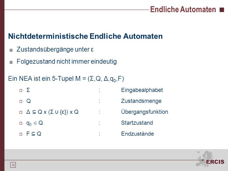 12 Endliche Automaten Nichtdeterministische Endliche Automaten Zustandsübergänge unter ε Folgezustand nicht immer eindeutig Ein NEA ist ein 5-Tupel M