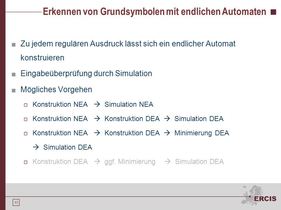 17 Erkennen von Grundsymbolen mit endlichen Automaten Zu jedem regulären Ausdruck lässt sich ein endlicher Automat konstruieren Eingabeüberprüfung dur