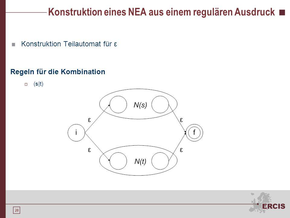 20 Konstruktion eines NEA aus einem regulären Ausdruck Konstruktion Teilautomat für ε Regeln für die Kombination (s|t)