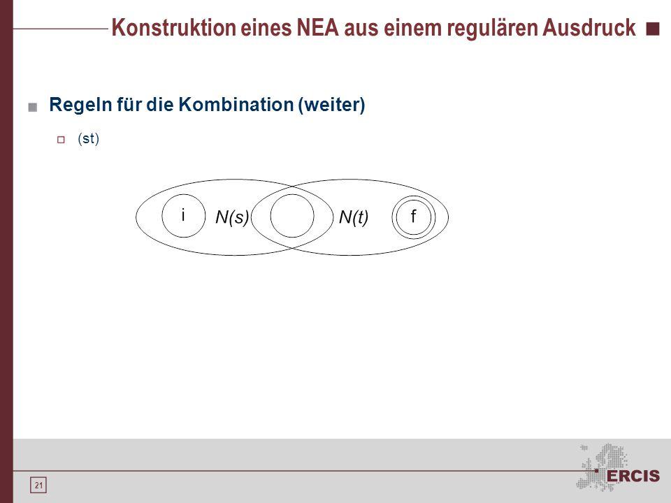 21 Konstruktion eines NEA aus einem regulären Ausdruck Regeln für die Kombination (weiter) (st)
