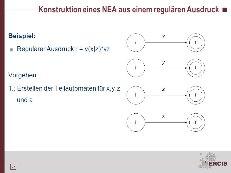 22 Konstruktion eines NEA aus einem regulären Ausdruck Beispiel: Regulärer Ausdruck r = y(x|z)*yz Vorgehen: 1.: Erstellen der Teilautomaten für x,y,z