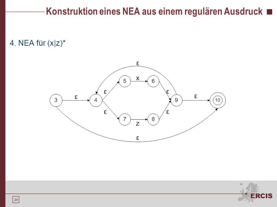 24 Konstruktion eines NEA aus einem regulären Ausdruck 4. NEA für (x|z)*