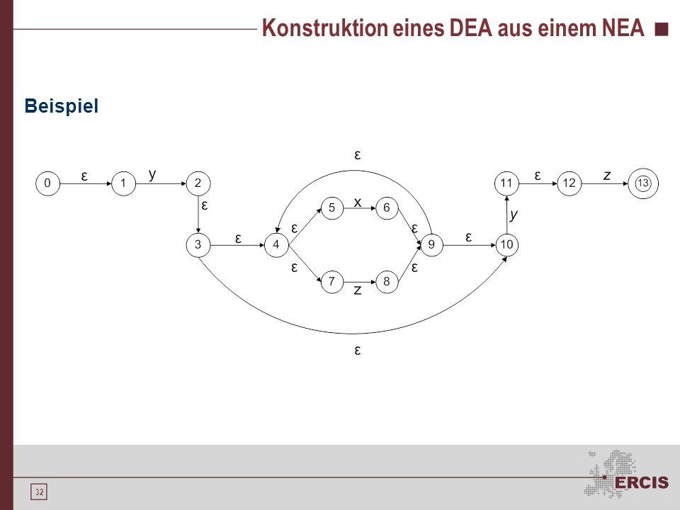 32 Konstruktion eines DEA aus einem NEA Beispiel
