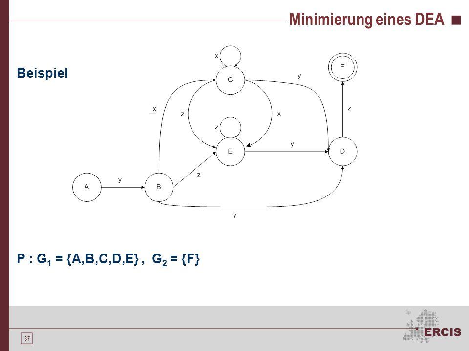 37 Minimierung eines DEA Beispiel P : G 1 = {A,B,C,D,E}, G 2 = {F}