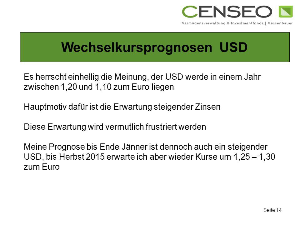 Es herrscht einhellig die Meinung, der USD werde in einem Jahr zwischen 1,20 und 1,10 zum Euro liegen Hauptmotiv dafür ist die Erwartung steigender Zi