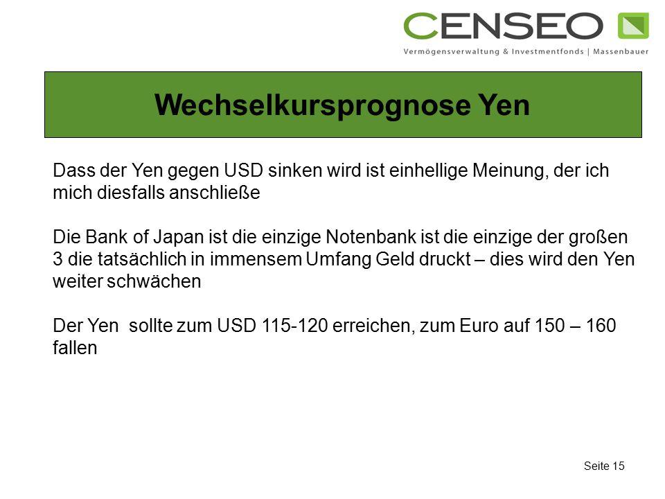 Dass der Yen gegen USD sinken wird ist einhellige Meinung, der ich mich diesfalls anschließe Die Bank of Japan ist die einzige Notenbank ist die einzige der großen 3 die tatsächlich in immensem Umfang Geld druckt – dies wird den Yen weiter schwächen Der Yen sollte zum USD 115-120 erreichen, zum Euro auf 150 – 160 fallen Wechselkursprognose Yen Seite 15