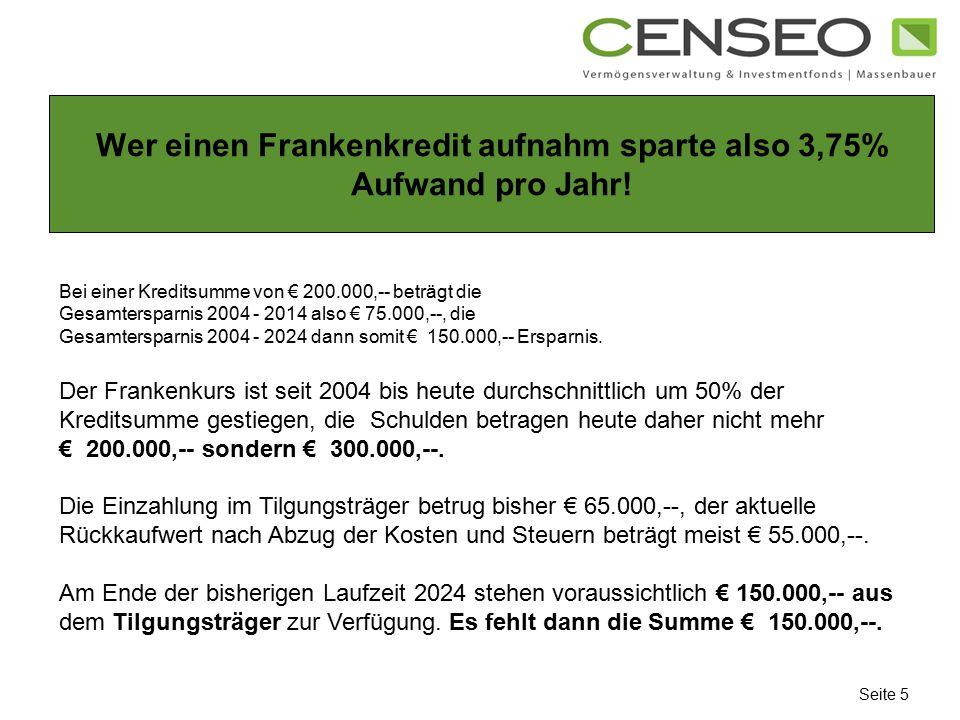 Wer einen Frankenkredit aufnahm sparte also 3,75% Aufwand pro Jahr! Bei einer Kreditsumme von € 200.000,-- beträgt die Gesamtersparnis 2004 - 2014 als