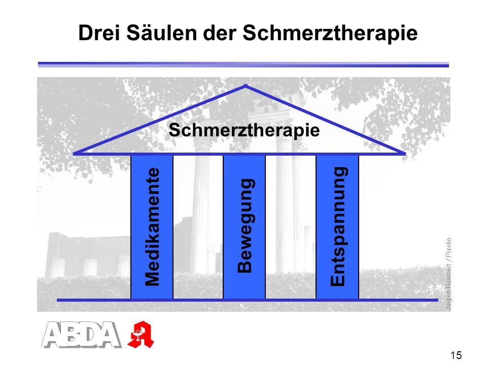 15 Drei Säulen der Schmerztherapie Medikamente Bewegung Entspannung Schmerztherapie Jürgen Hüsmert / Pixelio