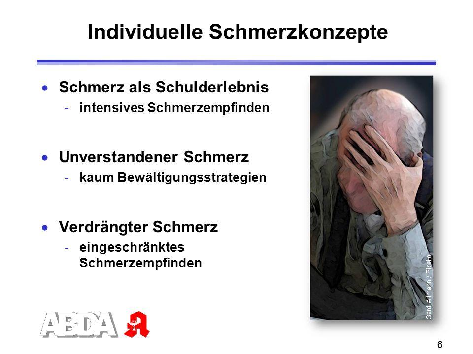 6 Individuelle Schmerzkonzepte  Schmerz als Schulderlebnis -intensives Schmerzempfinden  Unverstandener Schmerz -kaum Bewältigungsstrategien  Verdr