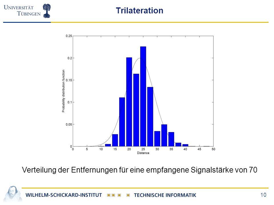 10 Trilateration Verteilung der Entfernungen für eine empfangene Signalstärke von 70