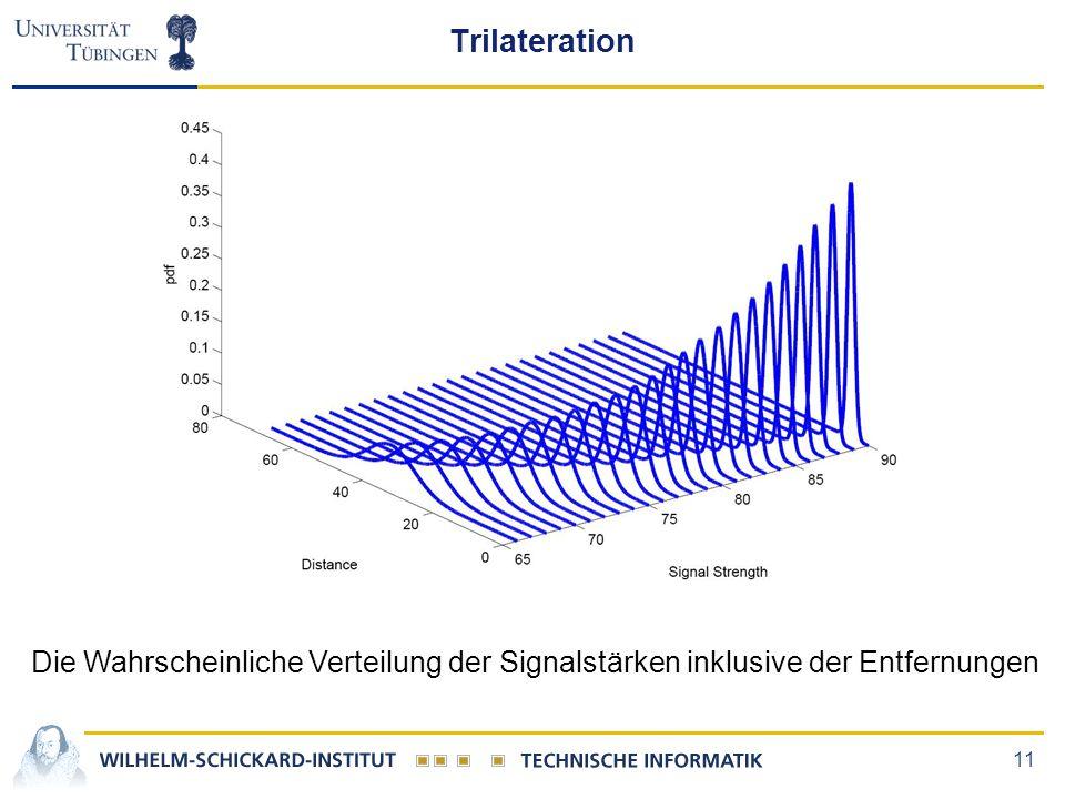 11 Trilateration Die Wahrscheinliche Verteilung der Signalstärken inklusive der Entfernungen