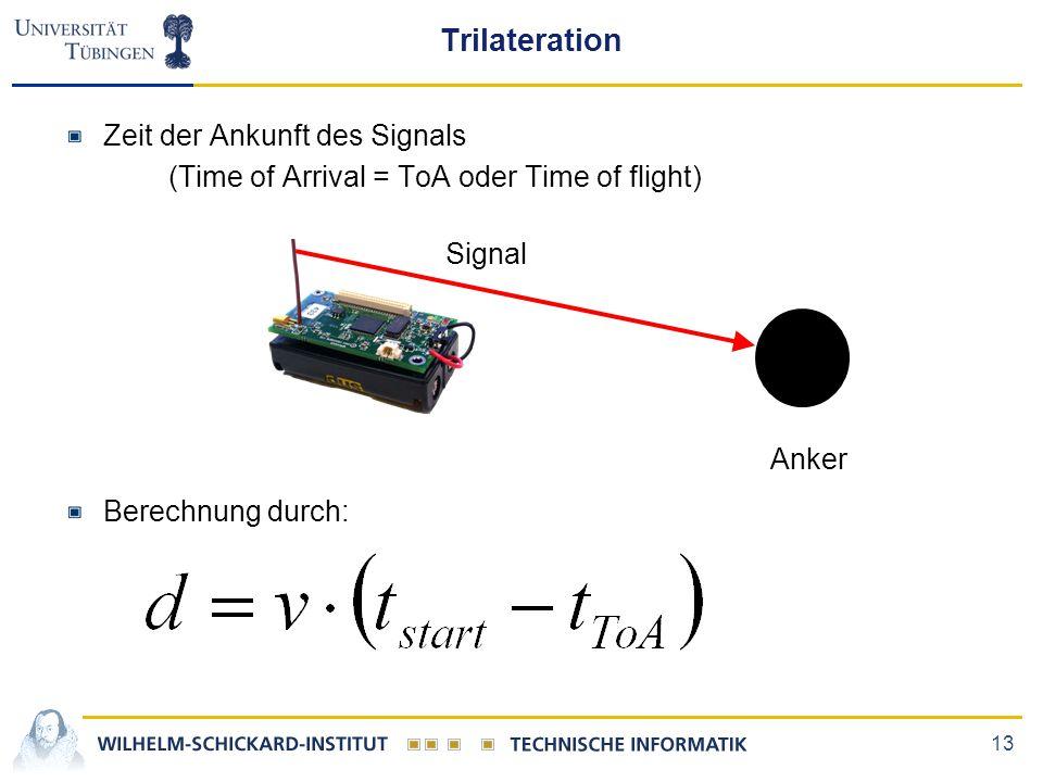 13 Trilateration Zeit der Ankunft des Signals (Time of Arrival = ToA oder Time of flight) Berechnung durch: Anker Signal