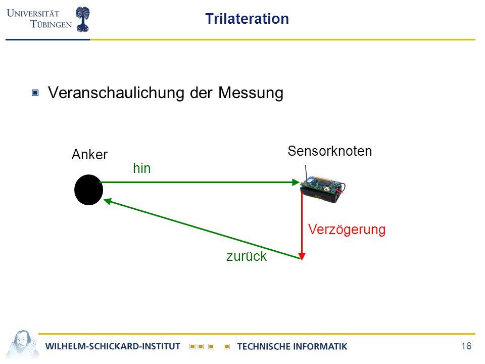 16 Trilateration Anker Sensorknoten Verzögerung hin zurück Veranschaulichung der Messung