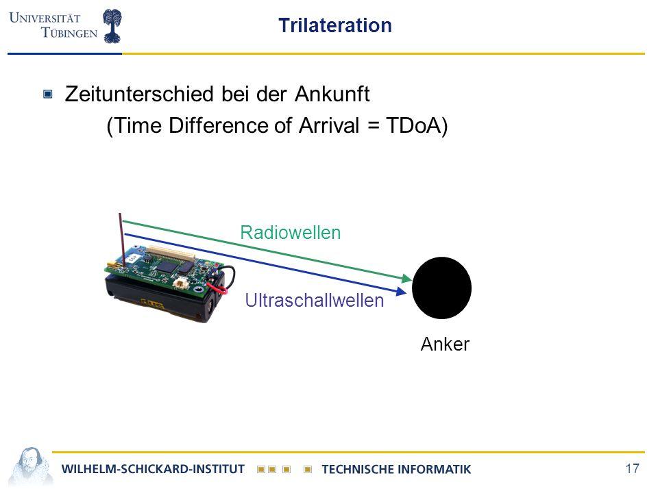 17 Trilateration Zeitunterschied bei der Ankunft (Time Difference of Arrival = TDoA) Radiowellen Ultraschallwellen Anker