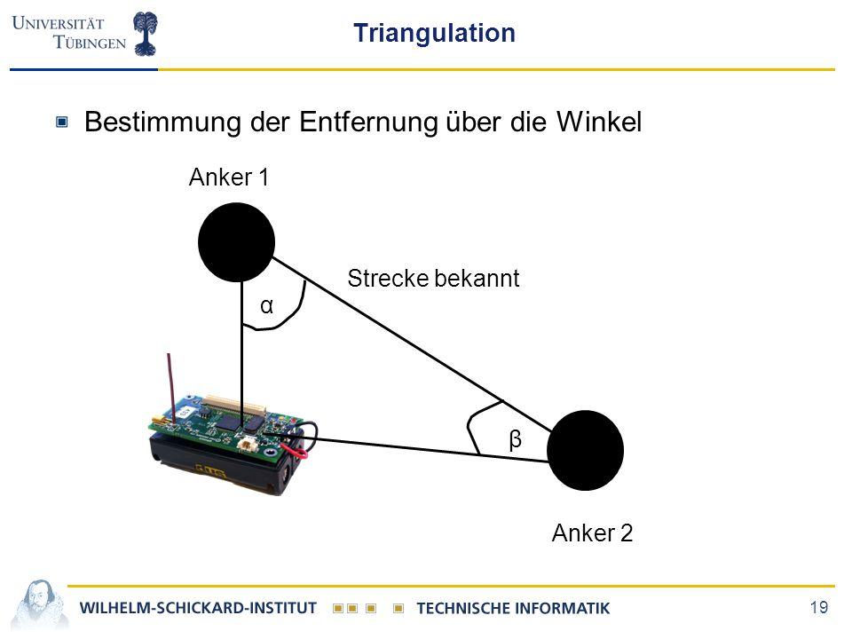 19 Triangulation α β Anker 1 Anker 2 Strecke bekannt Bestimmung der Entfernung über die Winkel