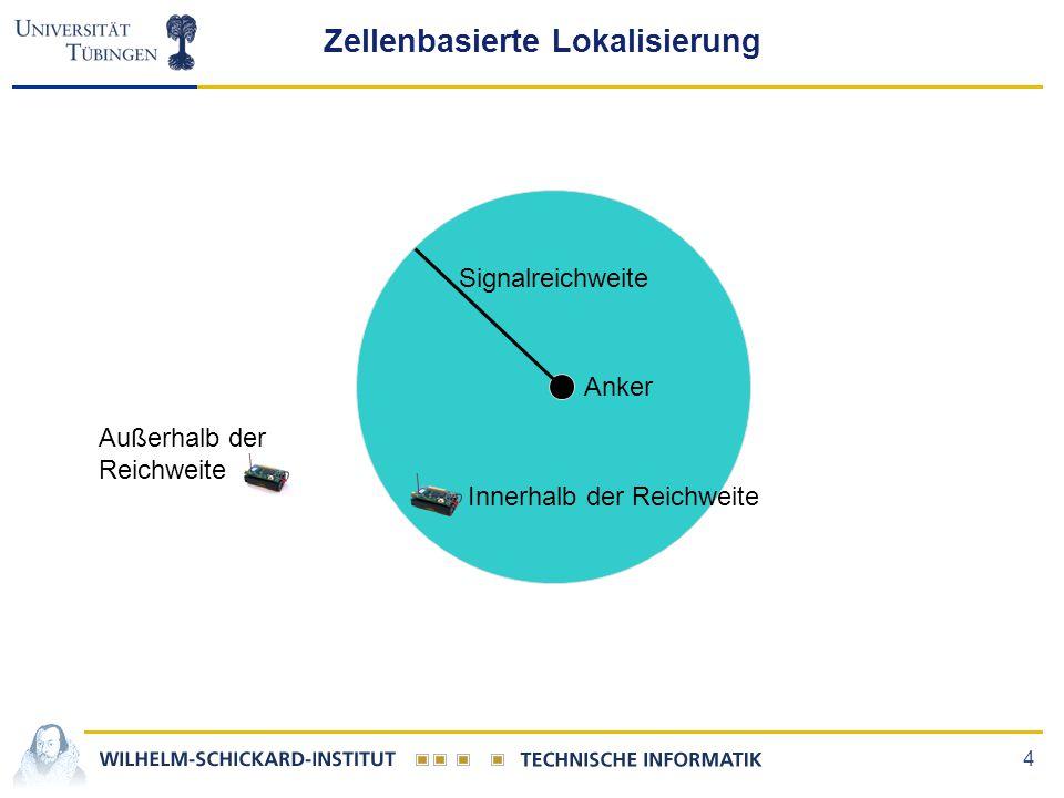 5 Zellenbasierte Lokalisierung Genauigkeitsüberlegung grobkörnige Lokalisierung Anwendung z.B.