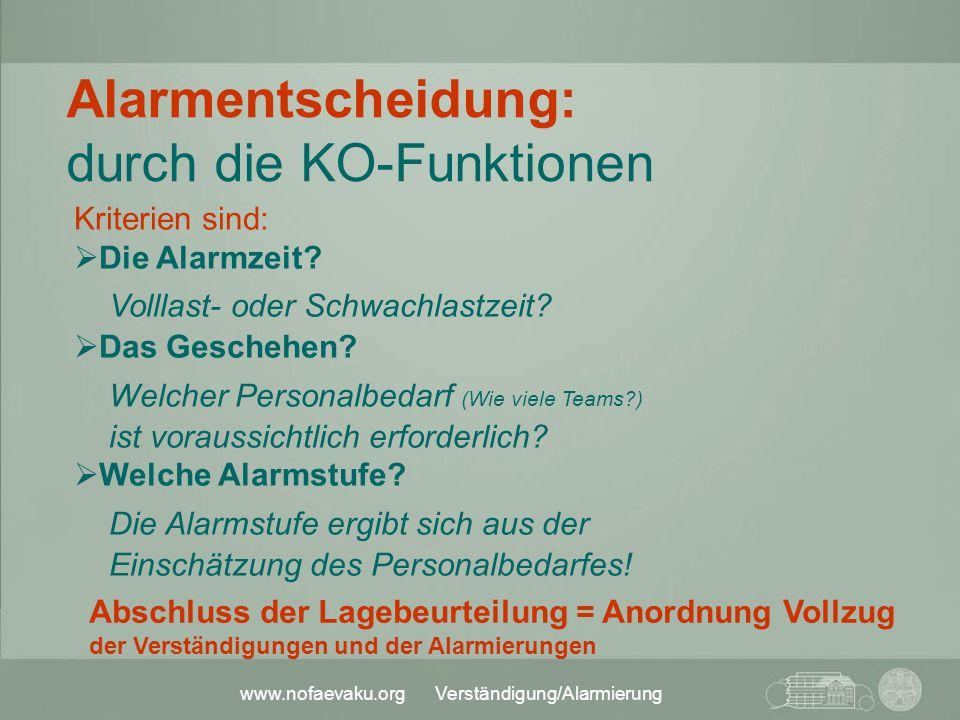 www.nofaevaku.org Verständigung/Alarmierung Kriterien sind:  Die Alarmzeit? Volllast- oder Schwachlastzeit?  Das Geschehen? Welcher Personalbedarf (
