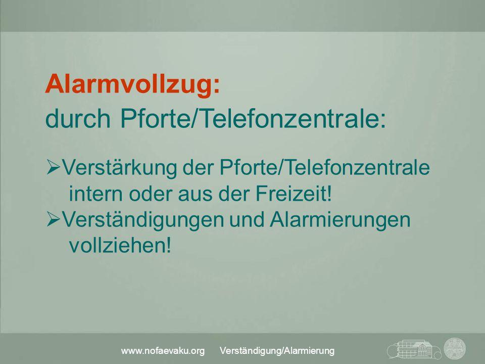 www.nofaevaku.org Verständigung/Alarmierung durch Pforte/Telefonzentrale:  Verstärkung der Pforte/Telefonzentrale intern oder aus der Freizeit!  Ver