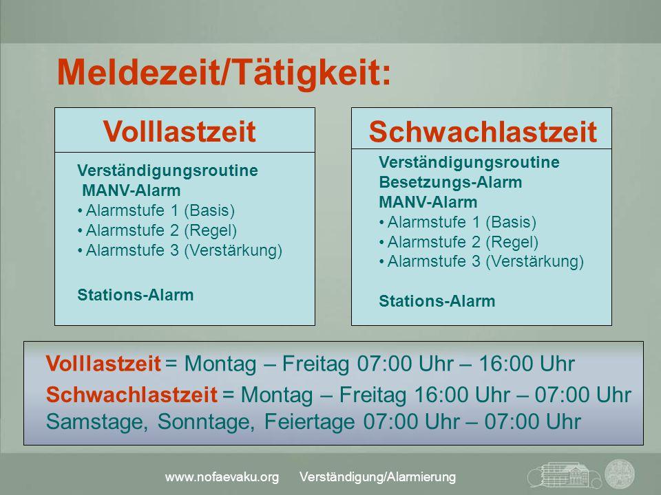 www.nofaevaku.org Verständigung/Alarmierung Schwachlastzeit Verständigungsroutine Besetzungs-Alarm MANV-Alarm Alarmstufe 1 (Basis) Alarmstufe 2 (Regel