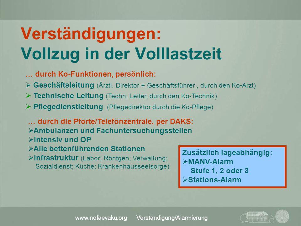 www.nofaevaku.org Verständigung/Alarmierung … durch Ko-Funktionen, persönlich:  Geschäftsleitung (Ärztl. Direktor + Geschäftsführer, durch den Ko-Arz