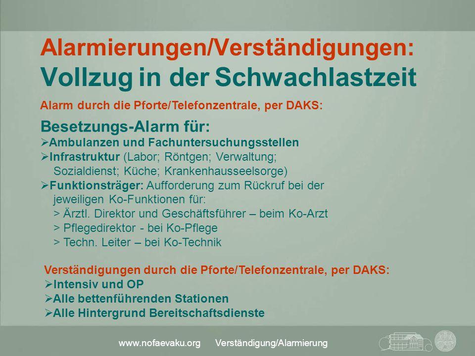 www.nofaevaku.org Verständigung/Alarmierung Verständigungen durch die Pforte/Telefonzentrale, per DAKS:  Intensiv und OP  Alle bettenführenden Stati