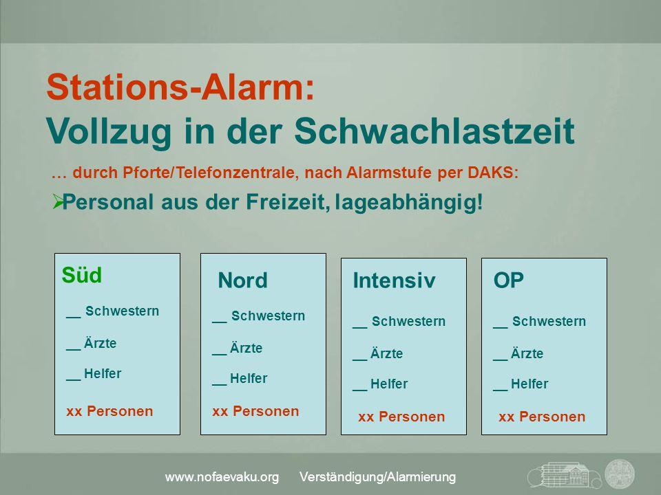 www.nofaevaku.org Verständigung/Alarmierung Stations-Alarm: Vollzug in der Schwachlastzeit … durch Pforte/Telefonzentrale, nach Alarmstufe per DAKS: 