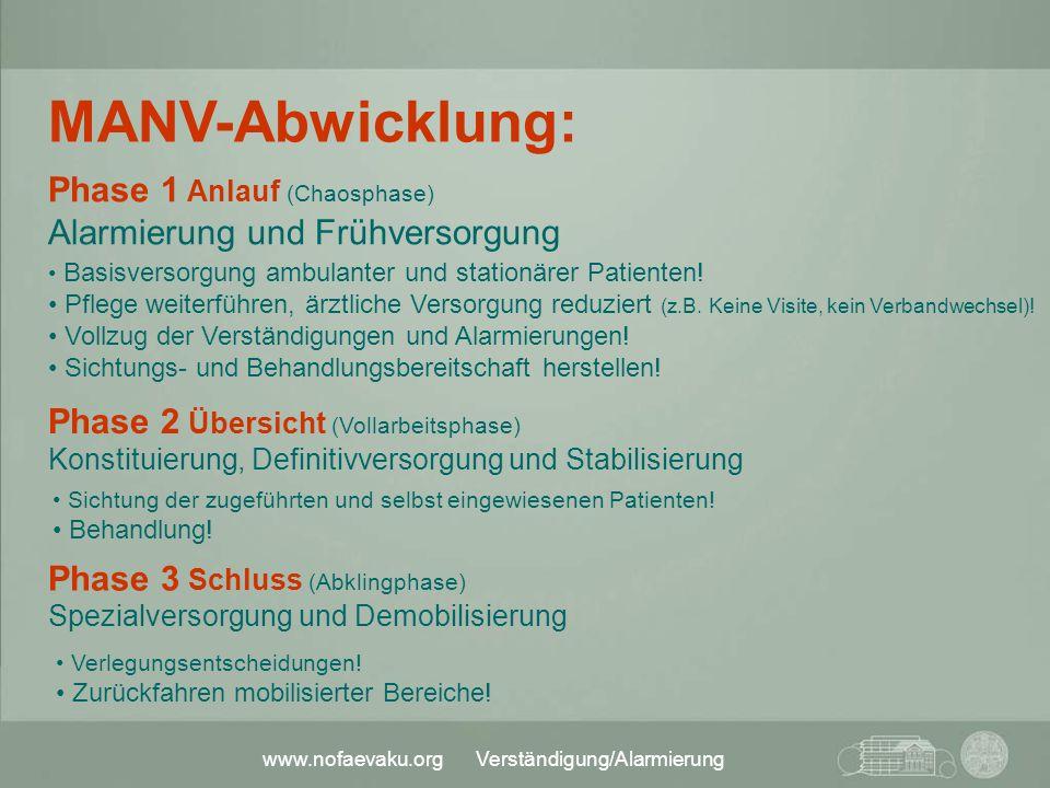 www.nofaevaku.org Verständigung/Alarmierung MANV-Abwicklung: Phase 1 Anlauf (Chaosphase) Alarmierung und Frühversorgung Basisversorgung ambulanter und