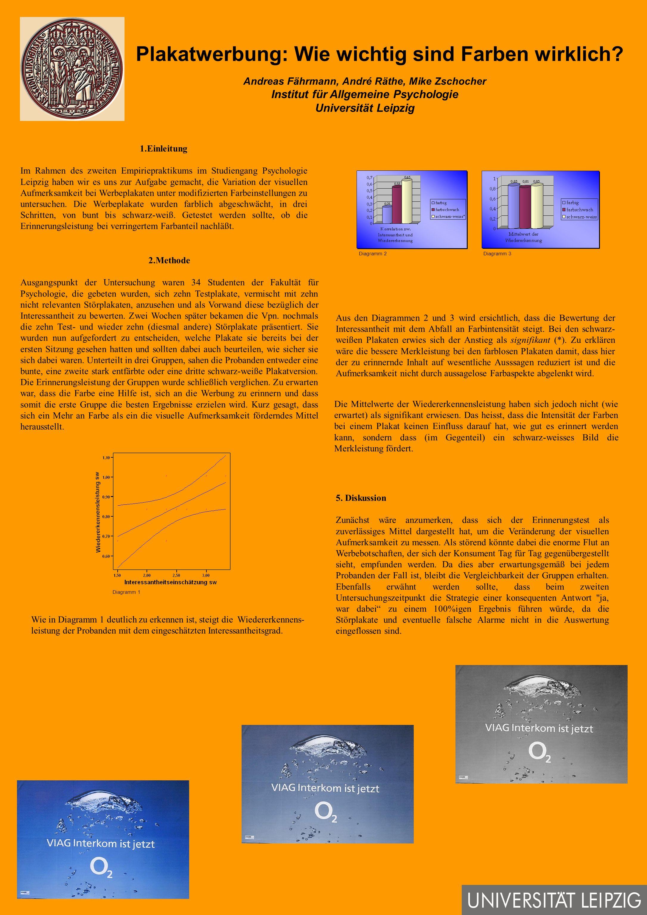 Plakatwerbung: Wie wichtig sind Farben wirklich? Andreas Fährmann, André Räthe, Mike Zschocher Institut für Allgemeine Psychologie Universität Leipzig