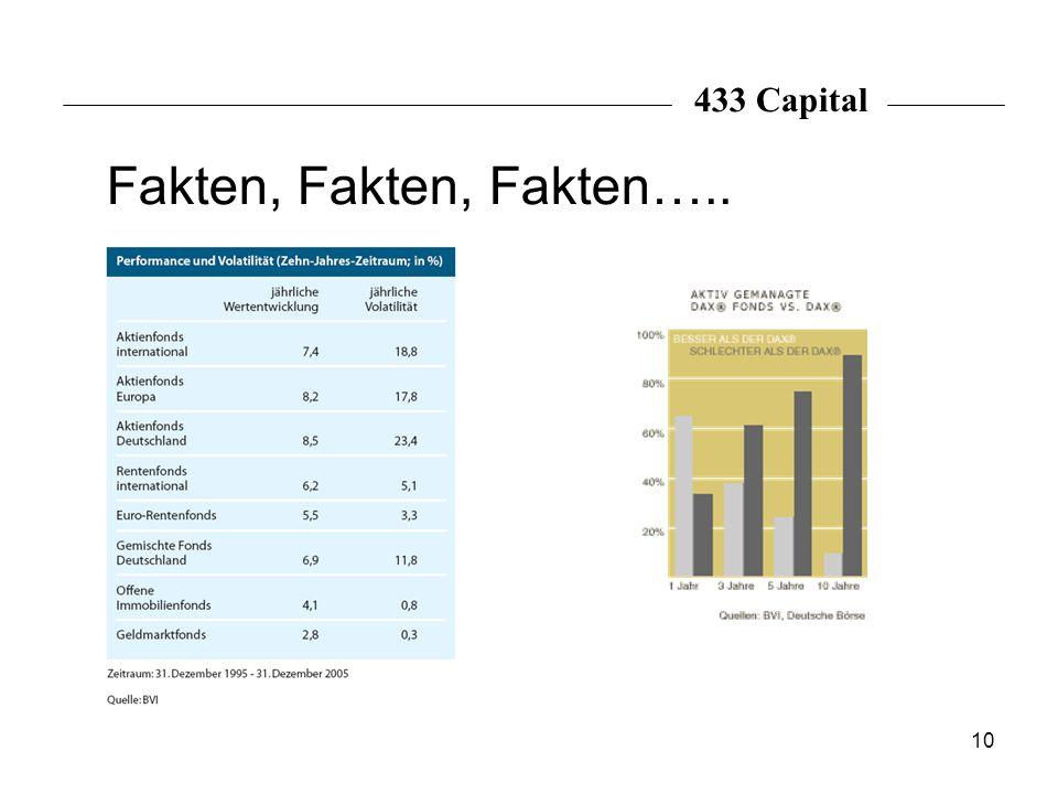10 Fakten, Fakten, Fakten….. 433 Capital