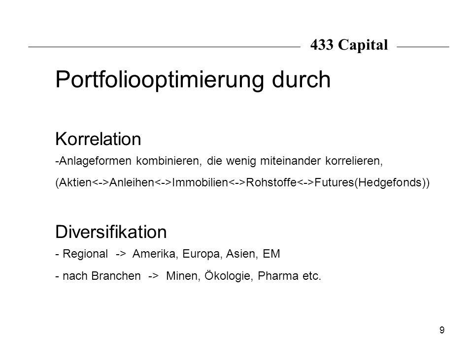 9 Diversifikation - Regional -> Amerika, Europa, Asien, EM - nach Branchen -> Minen, Ökologie, Pharma etc. Korrelation -Anlageformen kombinieren, die