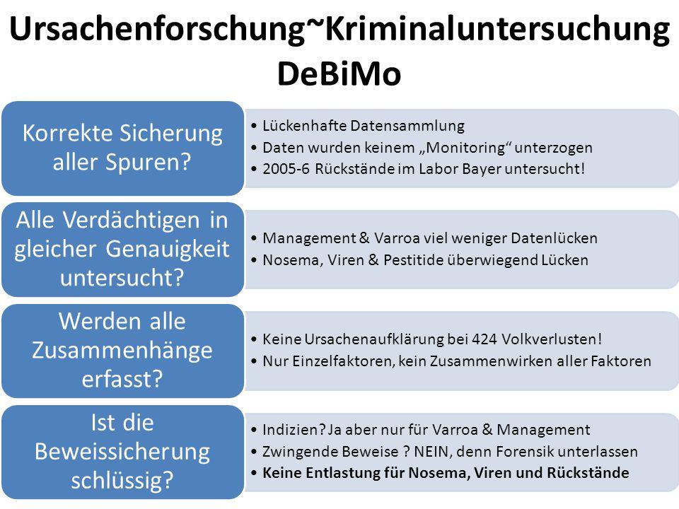 """Ursachenforschung~Kriminaluntersuchung DeBiMo Lückenhafte Datensammlung Daten wurden keinem """"Monitoring unterzogen 2005-6 Rückstände im Labor Bayer untersucht."""