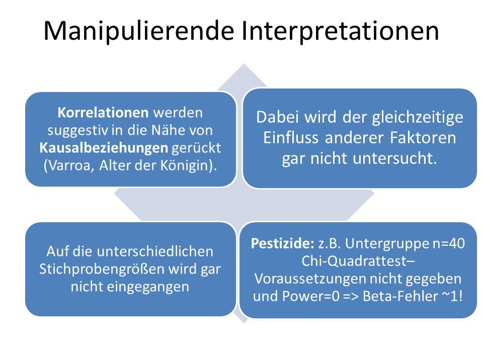 Manipulierende Interpretationen Korrelationen werden suggestiv in die Nähe von Kausalbeziehungen gerückt (Varroa, Alter der Königin).