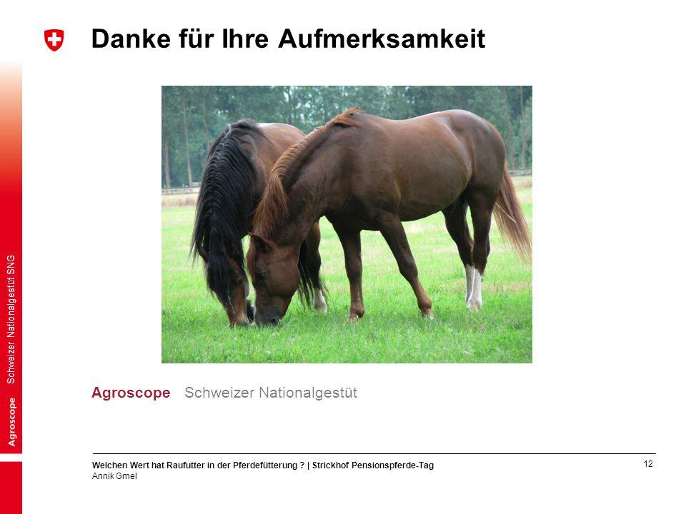 12 Welchen Wert hat Raufutter in der Pferdefütterung ? | Strickhof Pensionspferde-Tag Annik Gmel Schweizer Nationalgestüt SNG Danke für Ihre Aufmerksa