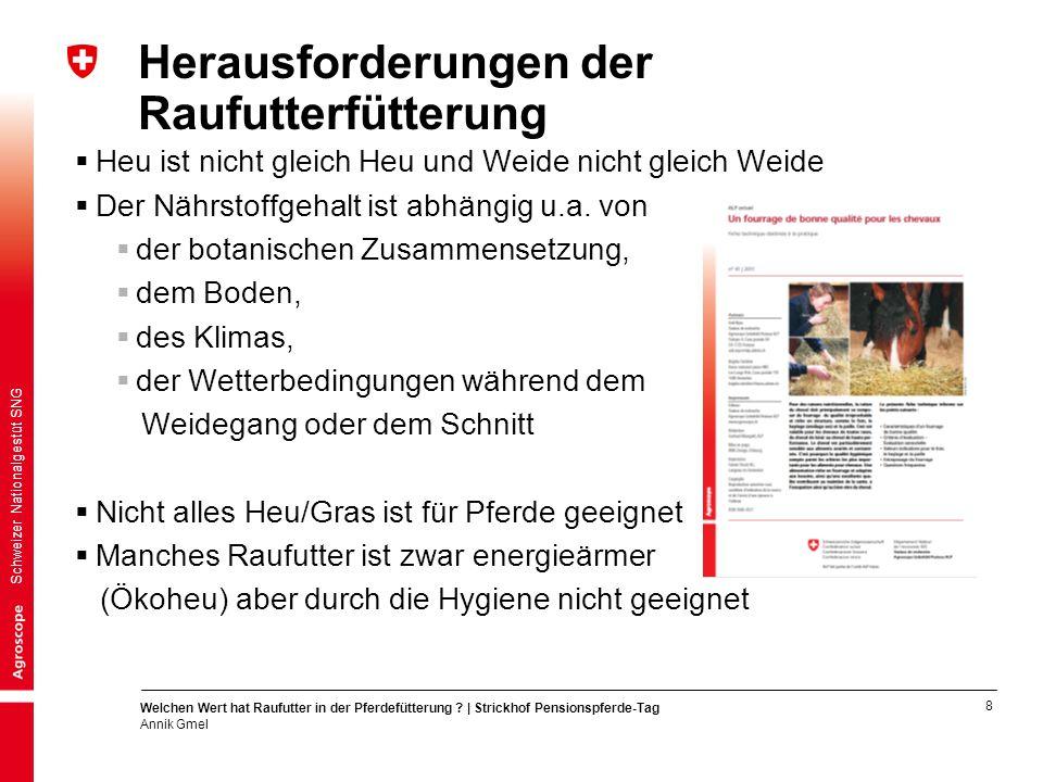 8 Welchen Wert hat Raufutter in der Pferdefütterung ? | Strickhof Pensionspferde-Tag Annik Gmel Schweizer Nationalgestüt SNG Herausforderungen der Rau