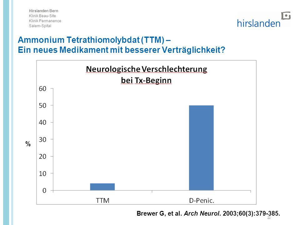 Hirslanden Bern Klinik Beau-Site Klinik Permanence Salem-Spital Ammonium Tetrathiomolybdat (TTM) – Ein neues Medikament mit besserer Verträglichkeit?