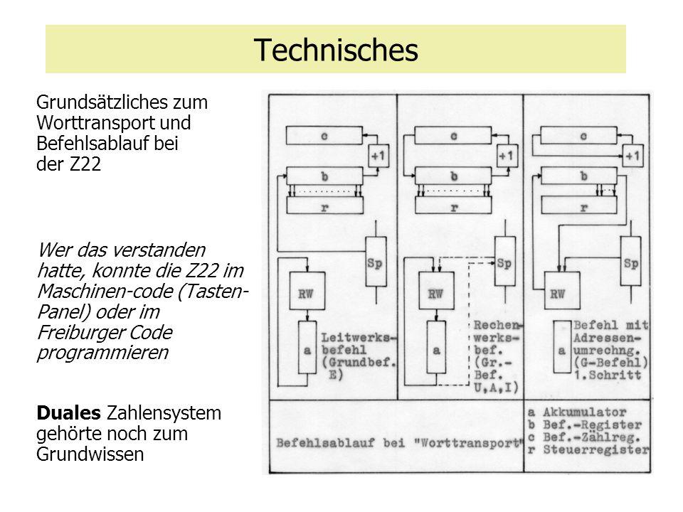 Technisches Grundsätzliches zum Worttransport und Befehlsablauf bei der Z22 Wer das verstanden hatte, konnte die Z22 im Maschinen-code (Tasten- Panel)