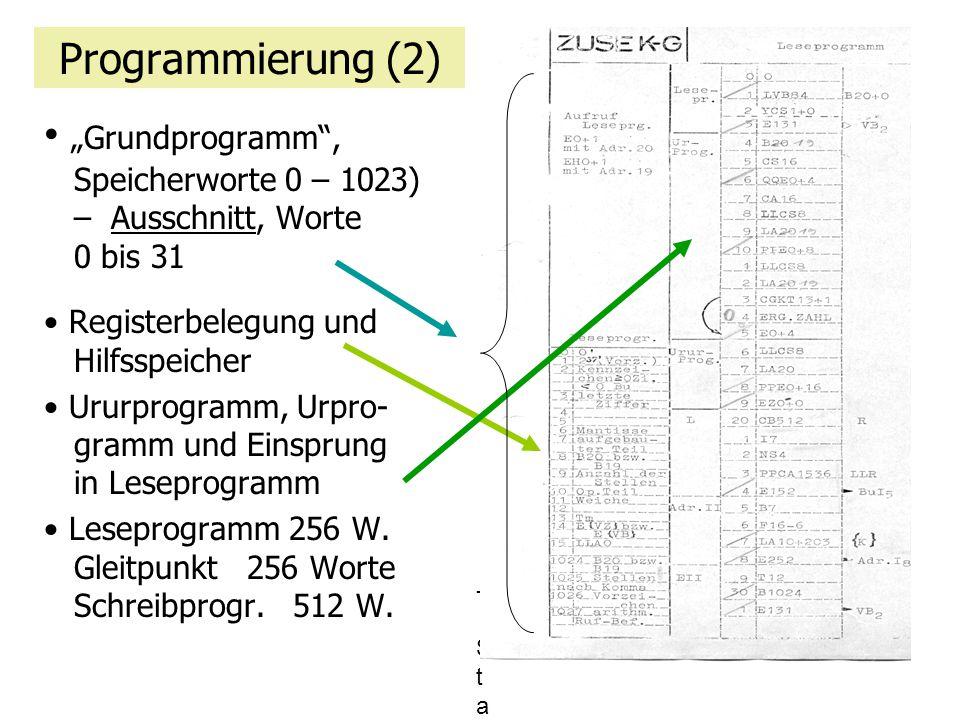 """Programmierung (3) Programmierformular, """"Verringerung des Zeitaufwands für Trommelspei- cherzugriffe + - Versatz um Sektoradressen, x * 128 Heute würde man nach """"Tools fragen Freiburger Code-Leseprogramm, enthalten im Grund- programm, war genau genommen das einzige Program- mierwerkzeug - Startprogramm- Startprogramm """" H setzt Bit auf Pos."""