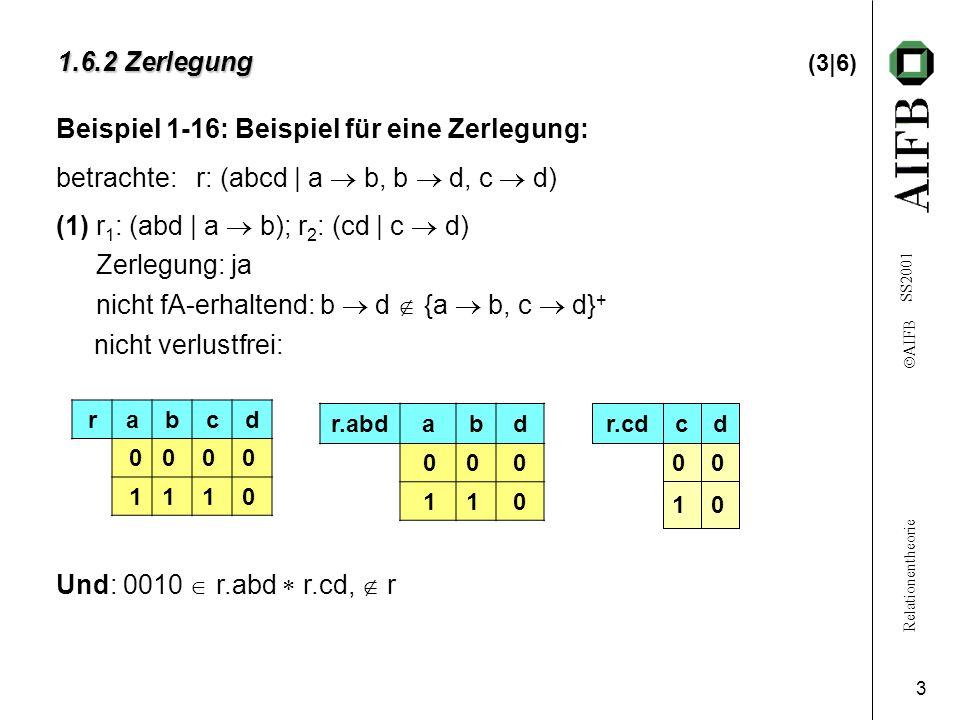 Relationentheorie  AIFB SS2001 3 1.6.2 Zerlegung 1.6.2 Zerlegung (3|6) Beispiel 1-16: Beispiel für eine Zerlegung: betrachte: r: (abcd | a  b, b  d, c  d) (1) r 1 : (abd | a  b); r 2 : (cd | c  d) rabcd 0000 1110 r.abdabd 00 0 11 0 01 00 dcr.cd Zerlegung: ja nicht fA-erhaltend: b  d  {a  b, c  d} + nicht verlustfrei: Und: 0010  r.abd  r.cd,  r