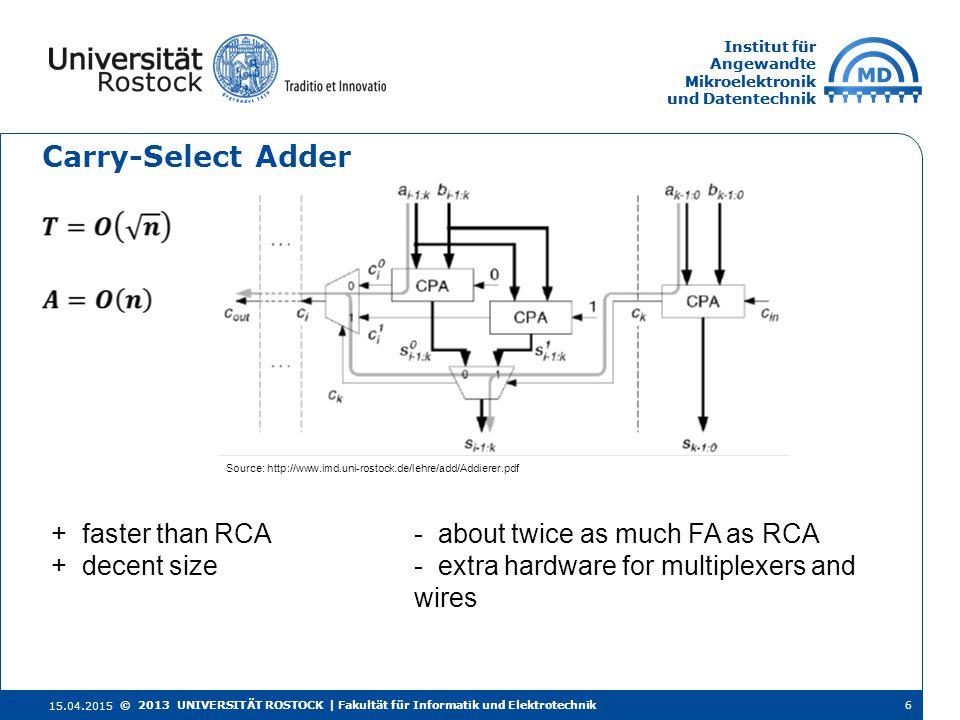 Institut für Angewandte Mikroelektronik und Datentechnik Institut für Angewandte Mikroelektronik und Datentechnik Carry-Select Adder 15.04.2015 6© 2013 UNIVERSITÄT ROSTOCK | Fakultät für Informatik und Elektrotechnik + faster than RCA + decent size - about twice as much FA as RCA - extra hardware for multiplexers and wires Source: http://www.imd.uni-rostock.de/lehre/add/Addierer.pdf
