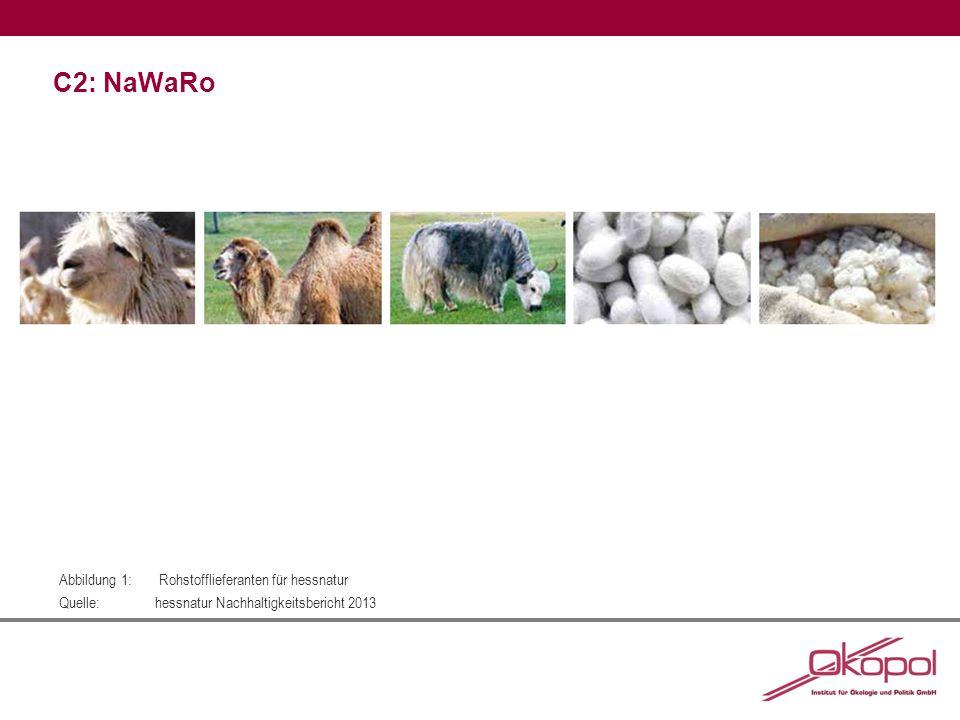 C2: NaWaRo Abbildung 1: Rohstofflieferanten für hessnatur Quelle:hessnatur Nachhaltigkeitsbericht 2013