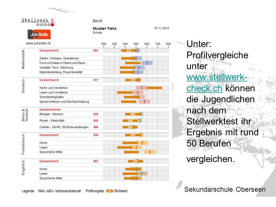 Unter: Profilvergleiche unter www.stellwerk- check.ch können die Jugendlichen nach dem Stellwerktest ihr Ergebnis mit rund 50 Berufen vergleichen. www