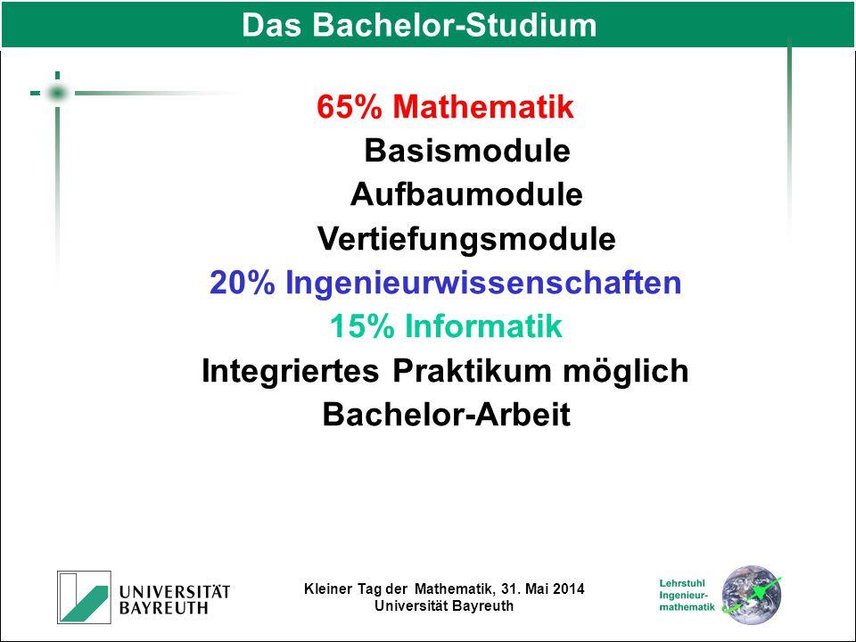Kleiner Tag der Mathematik, 31. Mai 2014 Universität Bayreuth 65% Mathematik Basismodule Aufbaumodule Vertiefungsmodule 20% Ingenieurwissenschaften 15