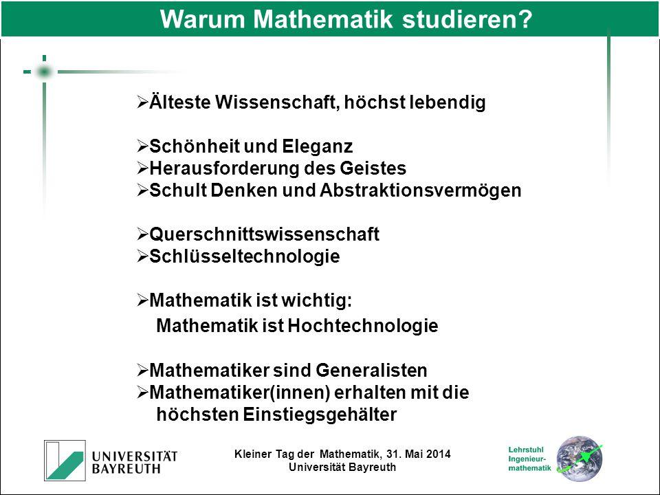 Kleiner Tag der Mathematik, 31. Mai 2014 Universität Bayreuth  Älteste Wissenschaft, höchst lebendig  Schönheit und Eleganz  Herausforderung des Ge