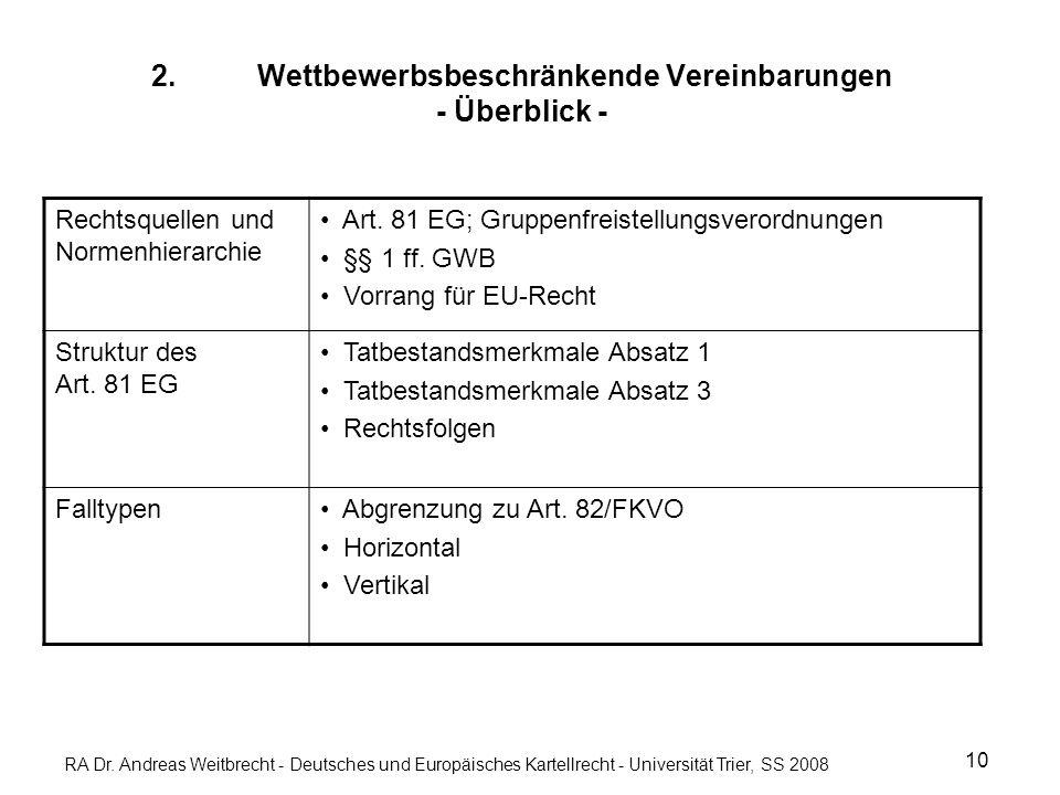 RA Dr. Andreas Weitbrecht - Deutsches und Europäisches Kartellrecht - Universität Trier, SS 2008 2. Wettbewerbsbeschränkende Vereinbarungen - Überblic
