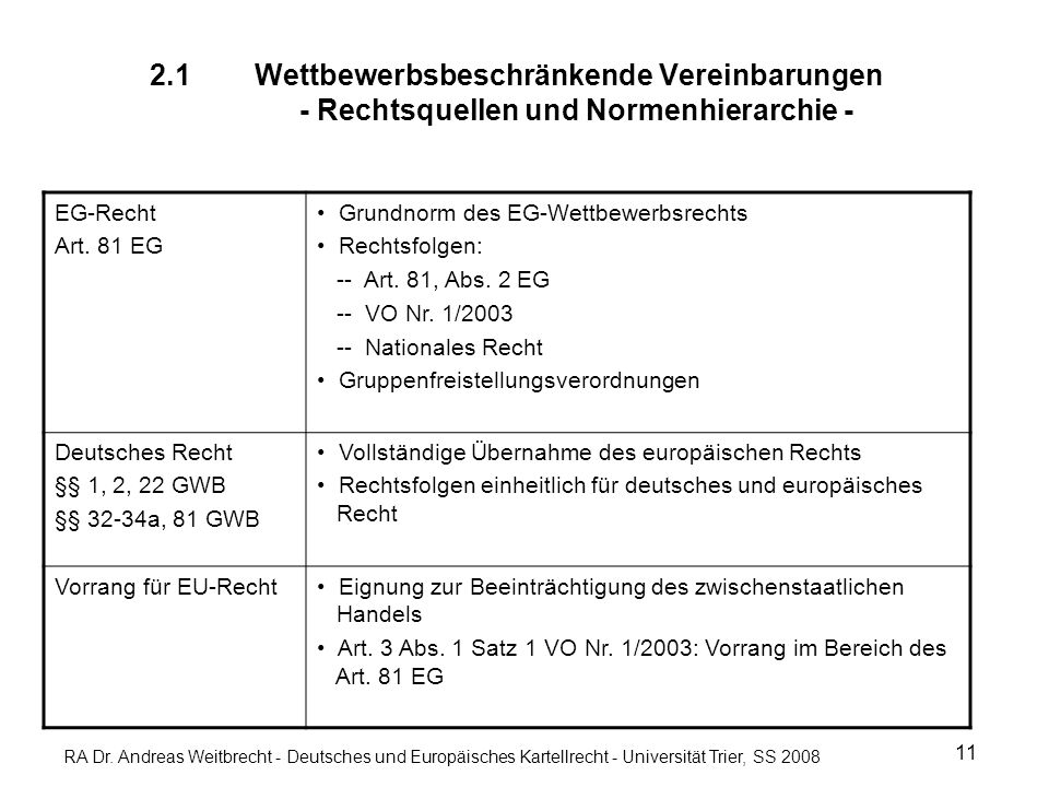 RA Dr. Andreas Weitbrecht - Deutsches und Europäisches Kartellrecht - Universität Trier, SS 2008 2.1 Wettbewerbsbeschränkende Vereinbarungen - Rechtsq