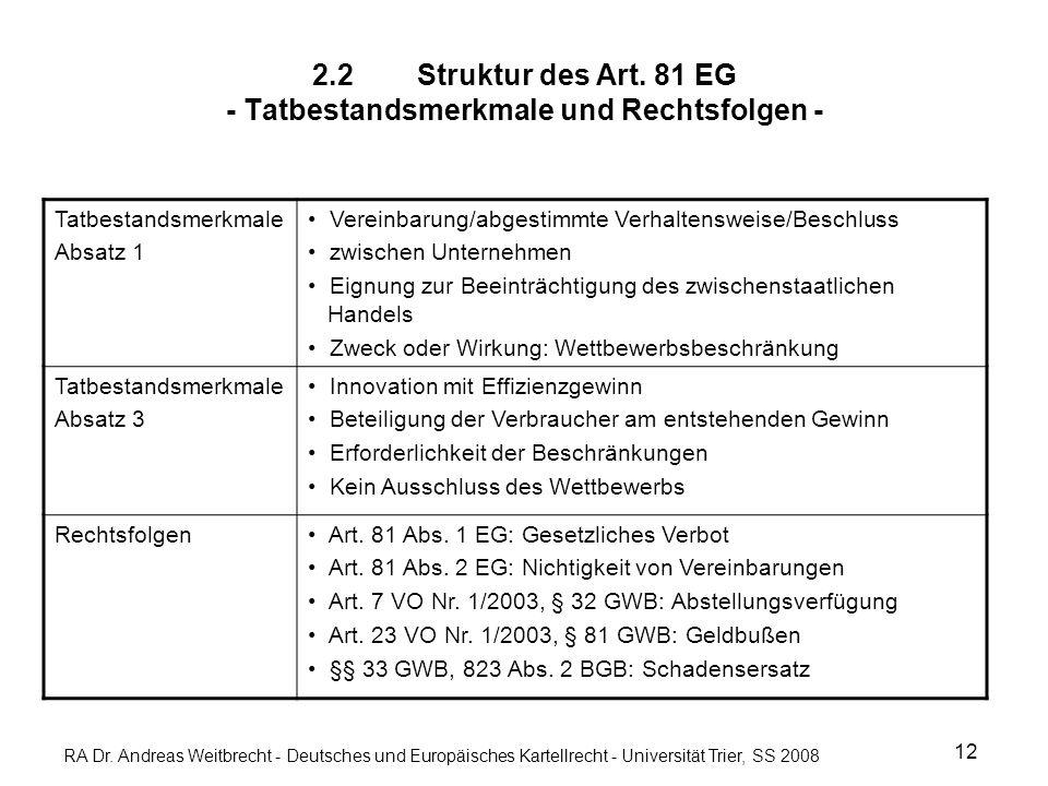 RA Dr. Andreas Weitbrecht - Deutsches und Europäisches Kartellrecht - Universität Trier, SS 2008 2.2Struktur des Art. 81 EG - Tatbestandsmerkmale und