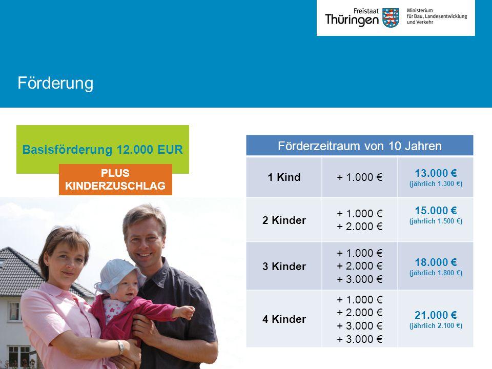 Förderung Basisförderung 12.000 EUR PLUS KINDERZUSCHLAG Förderzeitraum von 10 Jahren 1 Kind+ 1.000 € 13.000 € (jährlich 1.300 €) 2 Kinder + 1.000 € +